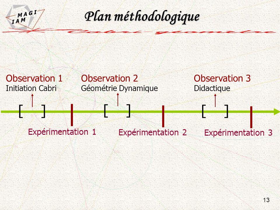 Plan méthodologique [ ] [ ] [ ] Observation 1 Initiation Cabri